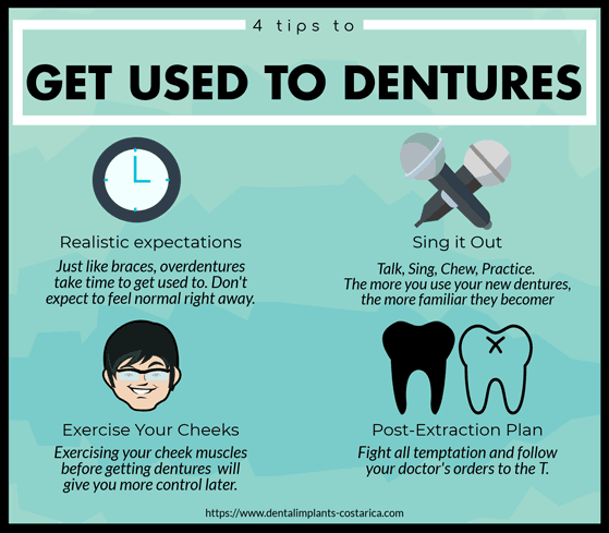 getting-used-to-dentures