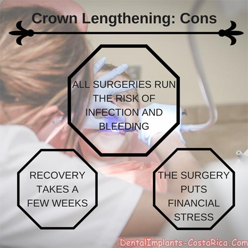 crown lengthening problems