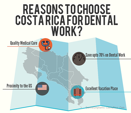 Why Costa Rica for Dental Veneers