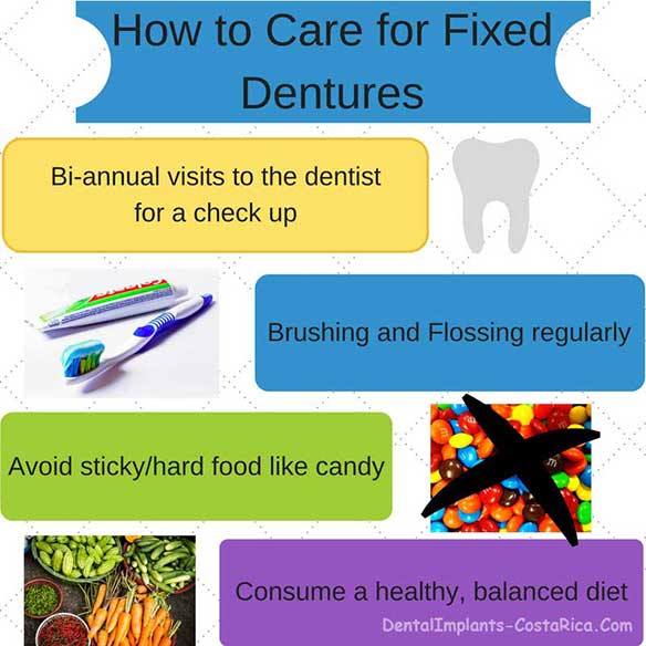 caring-for-fixed-dentures